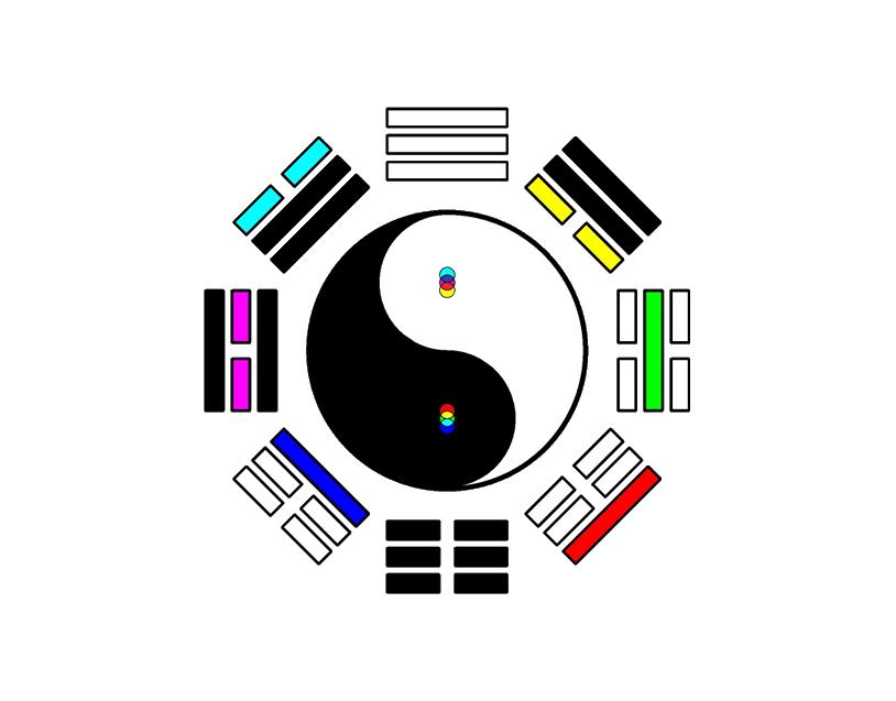 황극8괘도_8onepole-lines-R4-trans-p1.png